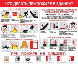 fire_manual