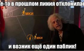 МКИ, ЦСМ и теорема Эскобара