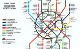 Станция метро Физтех