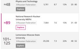Физтех в топ-50 всемирного рейтинга по физическим наукам