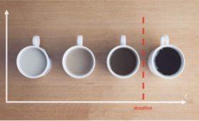 Сколько кофе пьют студенты МФТИ? Инфографика