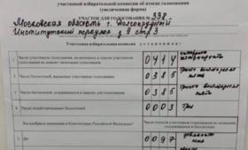 Результаты голосования по поправкам к Конституции в кампусе МФТИ
